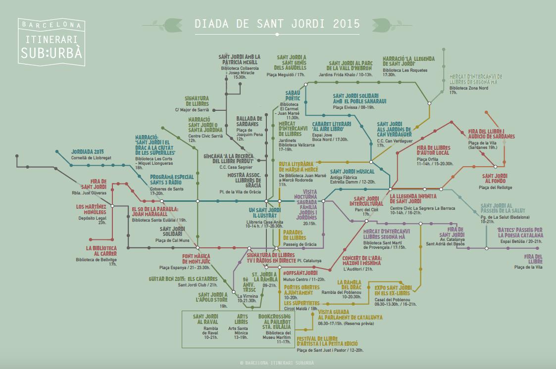 Mapa de Sant Jordi 2015