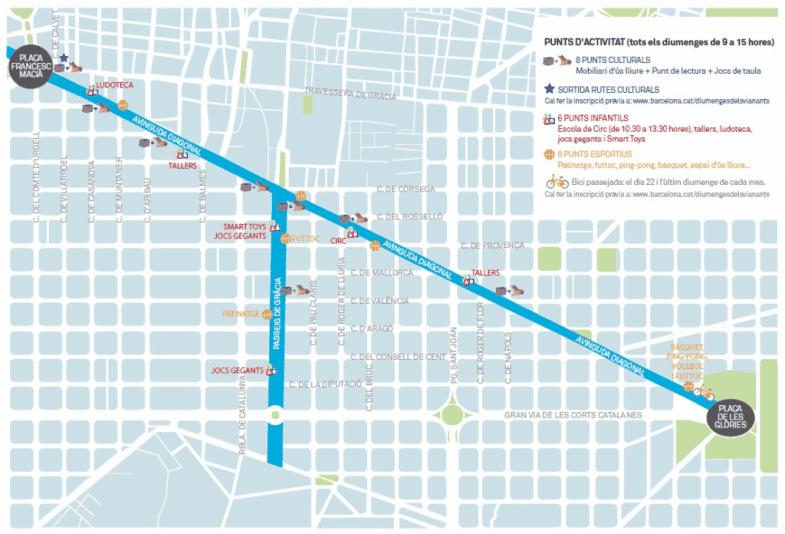Mapa de las actividades de los Domingos de los Peatones